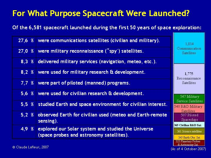 space mission stats - photo #17