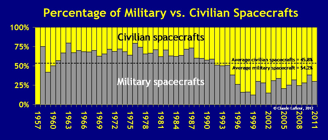 military vs civilian compensation The cost of military personnel assigned to activities financed by a defense working capital fund (dwcf) is included in the total cost of operations of the working capital fund activities at civilian equivalent rates.